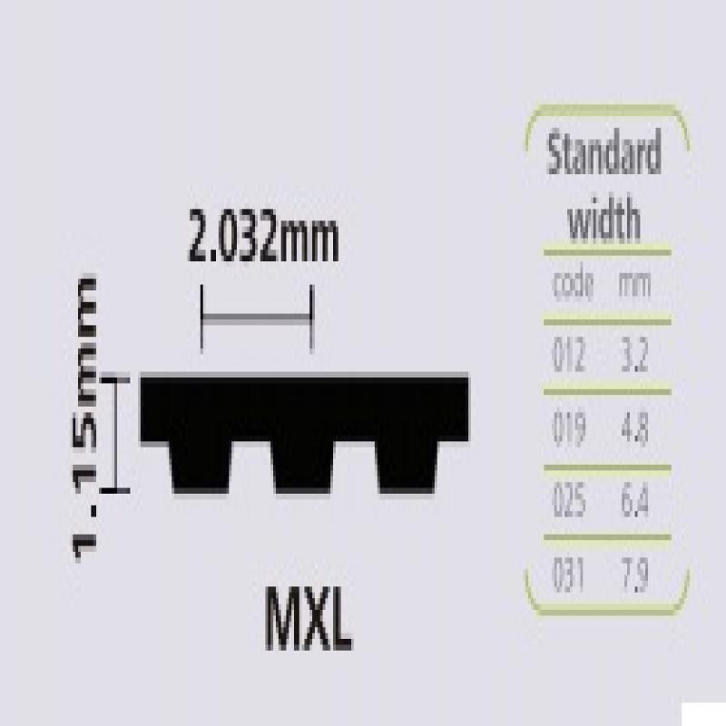 MNHL30/3/116.57    ( IEC63B5 ) Ratio 116.57