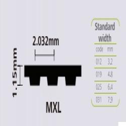 MNHL35/2/19.50   ( IEC100B5 ) Ratio 19.50