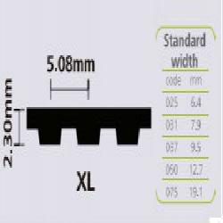 MNHL50/3/125.93    (IEC 80B5) Ratio 125.93