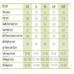 Motorspanslede RPSL00340 Voor IEC B3 motor grootte 90 t/m 132